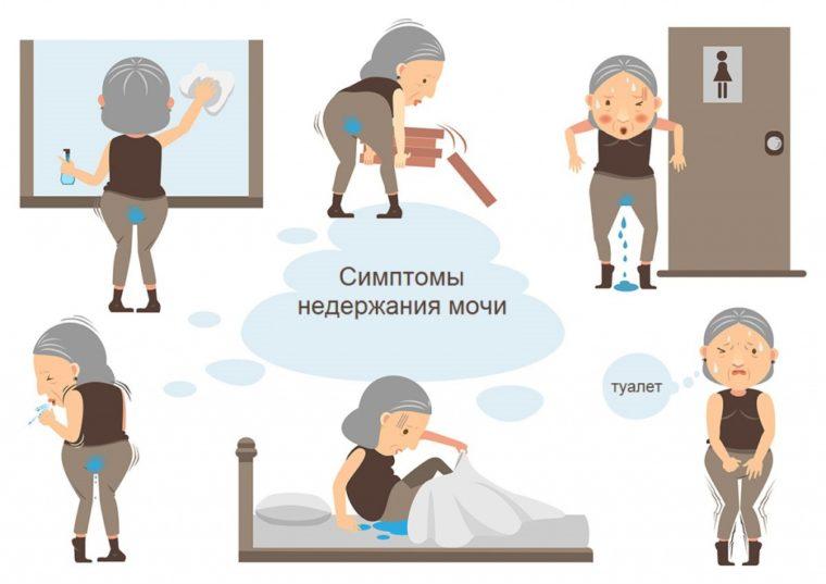 сипмтомы недержания мочи