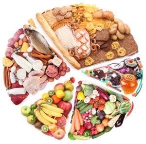Белки жиры и углеводы