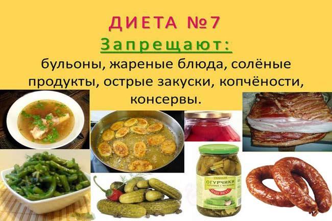 запрещенные продукты при диете 7