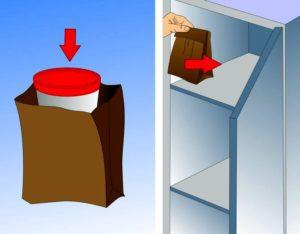 Срок готовности анализов крови и мочи