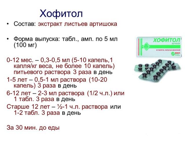 дозы хофитола