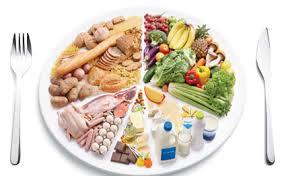 газообразующие продукты на тарелке