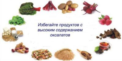 продукты с ксалатами