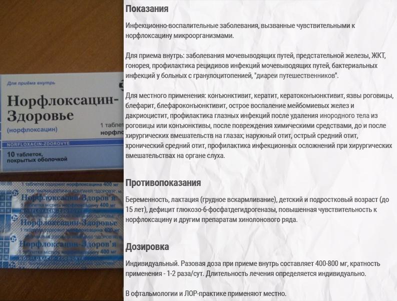 Норфлоксацин инструкция